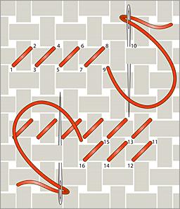 техника выполнения шва полукрест